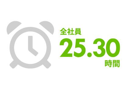 全社員22.85時間